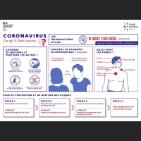 Coronavirus ce qu'il faut savoir ?